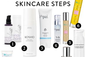Naturkosmetik, Natural Beauty: Korean Skincare Routine – Kennt ihr die 10 Steps? – max and me, Kosho, Pai, The Organic Pharmacy, Susanne Kaufmann