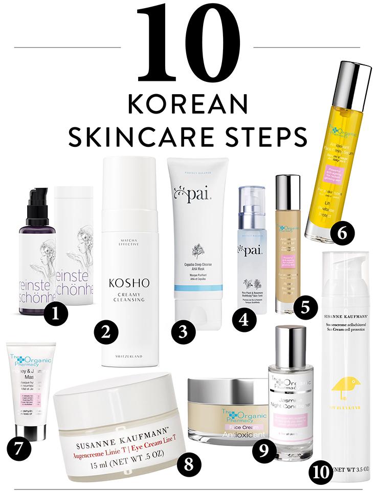 Naturkosmetik, Natural Beauty: Korean Skincare Routine – Kennt ihr die 10 Steps? – max and me, Kosho, Pai, The Organic Pharmacy, Susanne Kaufmann