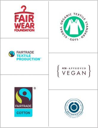 Fair Fashion, Slow Fashion und nachhalltige Mode: SLOW SUNDAY – Siegel-Guide für nachhaltige Textilien - GOTS Fairtrade Foundation fairtrade peta naturtextil