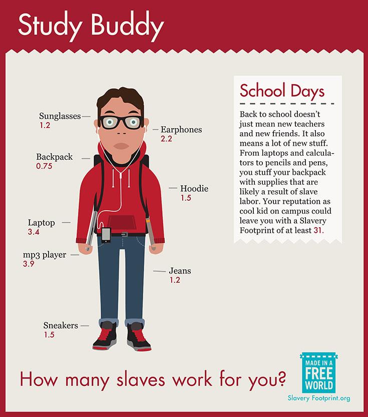 Peppermynta-Peppermint-Eco-Lifestyle-Sklaven-moderne-Sklaverei-Menschenrechte-Ausbeutung-Zwangsarbeit-Kinderarbeit-Sklavenhandel-Slavery-Footprint